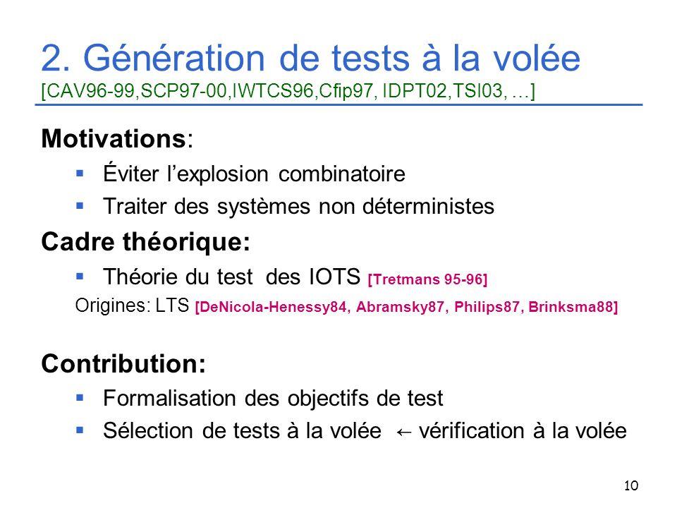 2. Génération de tests à la volée [CAV96-99,SCP97-00,IWTCS96,Cfip97, IDPT02,TSI03, …]